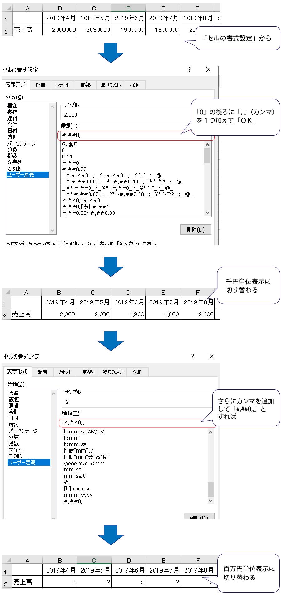 マイナス 表示 プラス エクセル マイナス値のデータをプラスにしたい|Excel|ヘルプの森